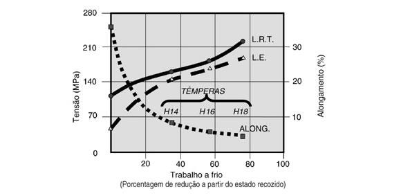 grafico-temperas