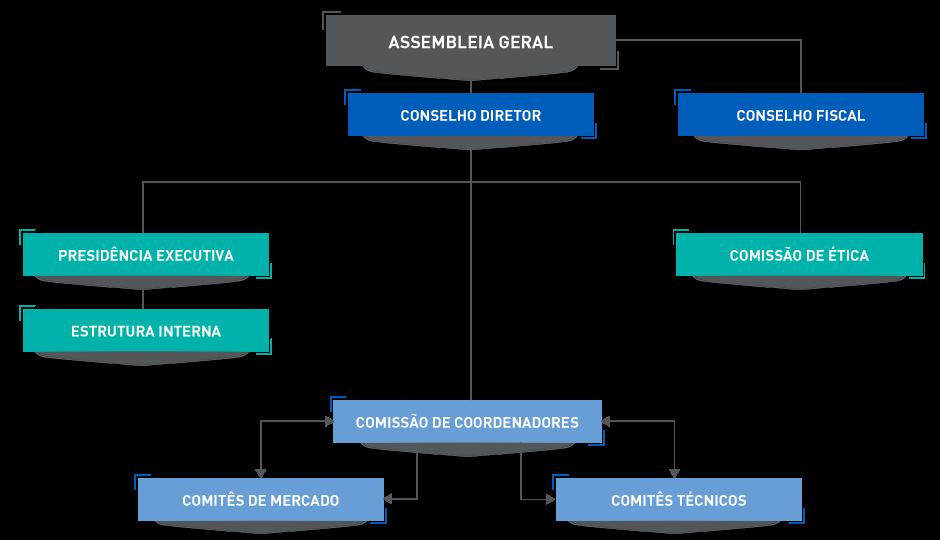 quemsomos-estrutura-organizacional