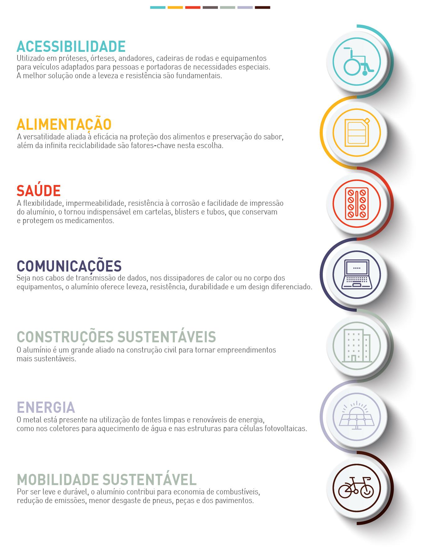 sustentabilidade-solucoes-sustentaveis